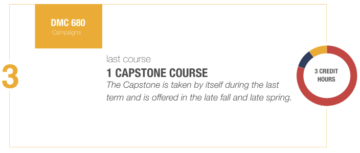 capstone-course