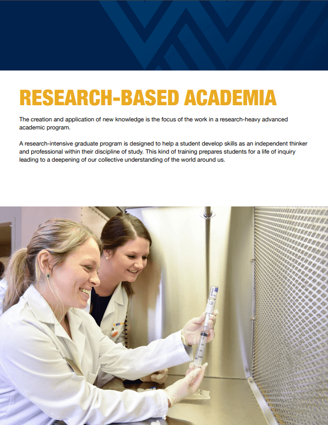 research-based-grad-programs-academia.png